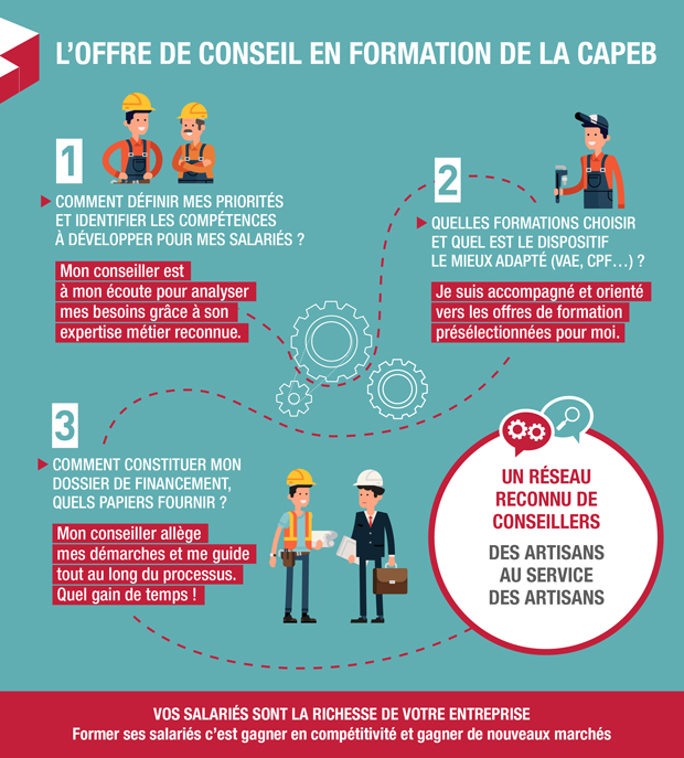 capeb-infographie