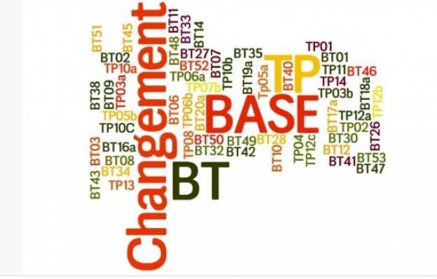 CAPNEWS : index BT